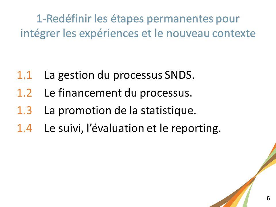 6 1.1La gestion du processus SNDS. 1.2Le financement du processus.