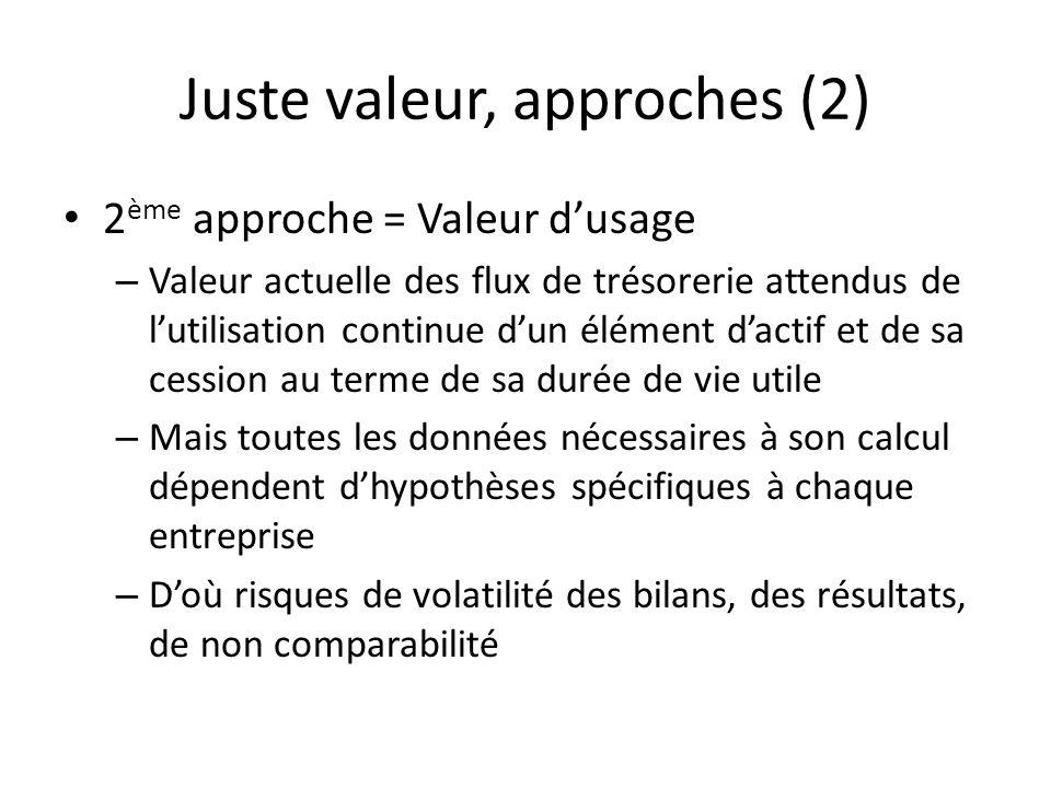 Juste valeur, approches (2) 2 ème approche = Valeur dusage – Valeur actuelle des flux de trésorerie attendus de lutilisation continue dun élément dact