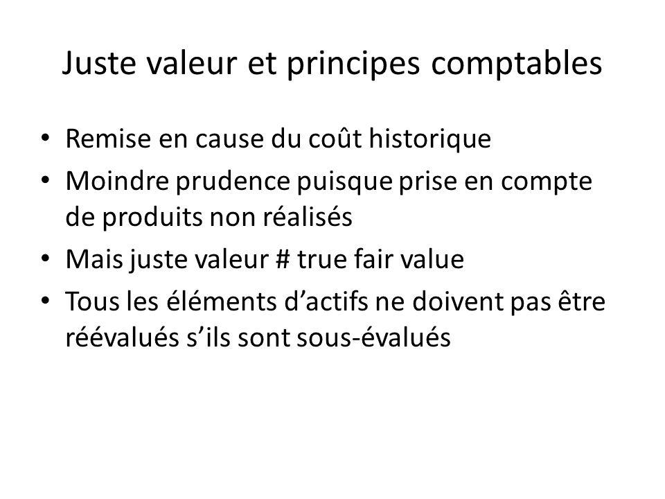 Juste valeur et principes comptables Remise en cause du coût historique Moindre prudence puisque prise en compte de produits non réalisés Mais juste v