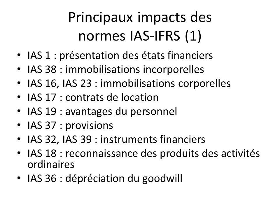 Principaux impacts des normes IAS-IFRS (1) IAS 1 : présentation des états financiers IAS 38 : immobilisations incorporelles IAS 16, IAS 23 : immobilis