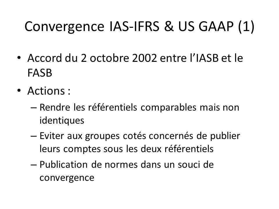 Convergence IAS-IFRS & US GAAP (1) Accord du 2 octobre 2002 entre lIASB et le FASB Actions : – Rendre les référentiels comparables mais non identiques