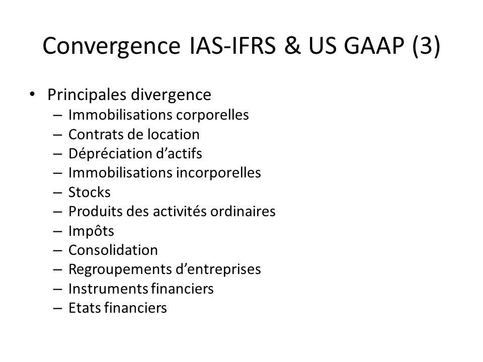 Convergence IAS-IFRS & US GAAP (3) Principales divergence – Immobilisations corporelles – Contrats de location – Dépréciation dactifs – Immobilisation