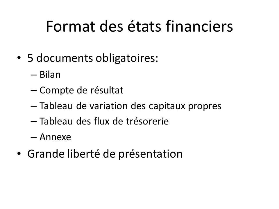 Format des états financiers 5 documents obligatoires: – Bilan – Compte de résultat – Tableau de variation des capitaux propres – Tableau des flux de t