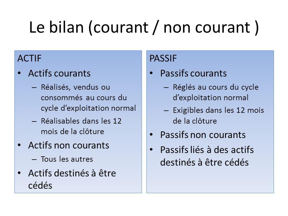 Le bilan (courant / non courant ) ACTIF Actifs courants – Réalisés, vendus ou consommés au cours du cycle dexploitation normal – Réalisables dans les