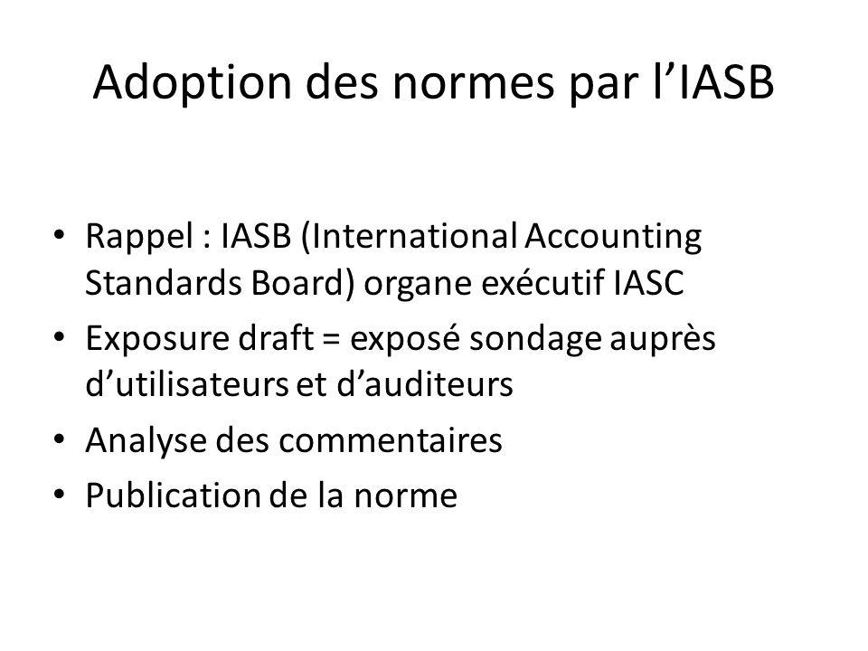 Adoption des normes par lUE (1) Avis de lEFRAG (European Financial Reporting Advisory Group) Revue du SARG (Standards Advisory Review Group) de la Commission européenne Adoption par ARC (Accounting Regulatory Committee) .