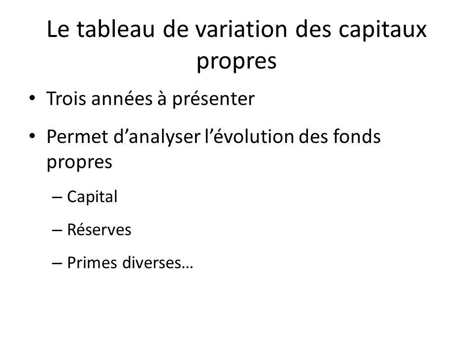 Le tableau de variation des capitaux propres Trois années à présenter Permet danalyser lévolution des fonds propres – Capital – Réserves – Primes dive