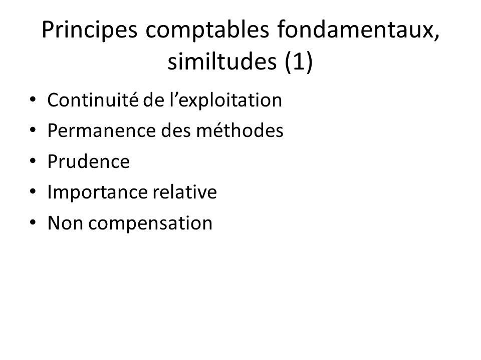 Principes comptables fondamentaux, similtudes (1) Continuité de lexploitation Permanence des méthodes Prudence Importance relative Non compensation
