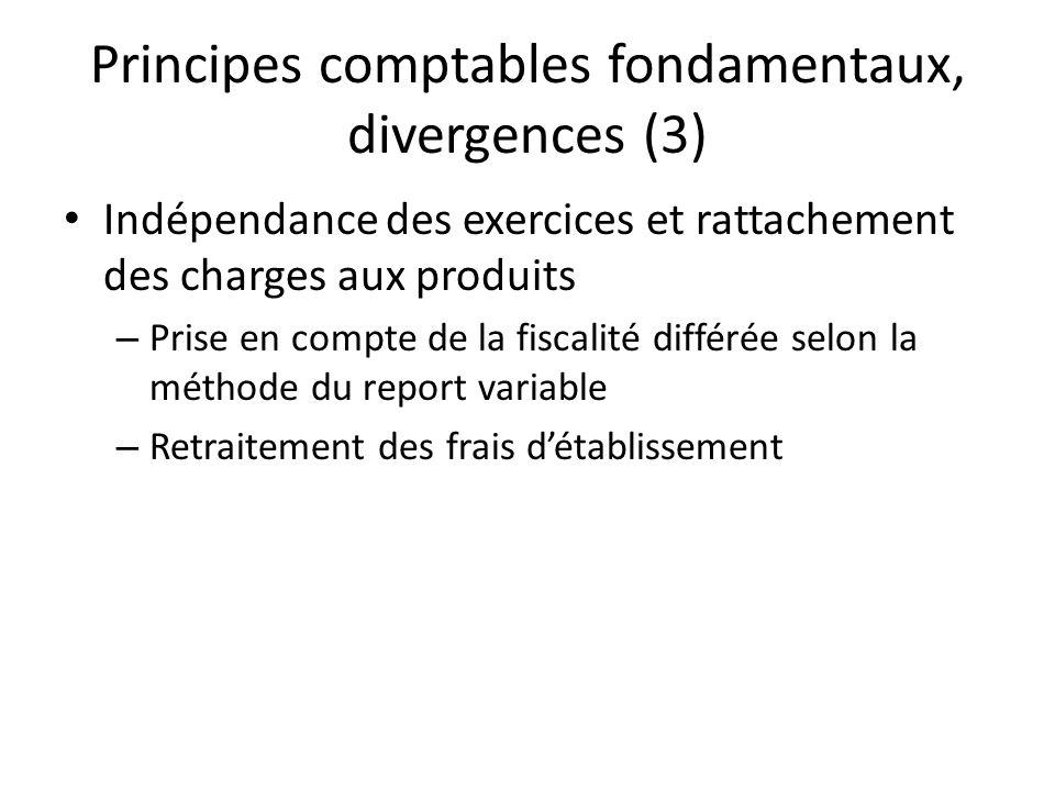 Principes comptables fondamentaux, divergences (3) Indépendance des exercices et rattachement des charges aux produits – Prise en compte de la fiscali