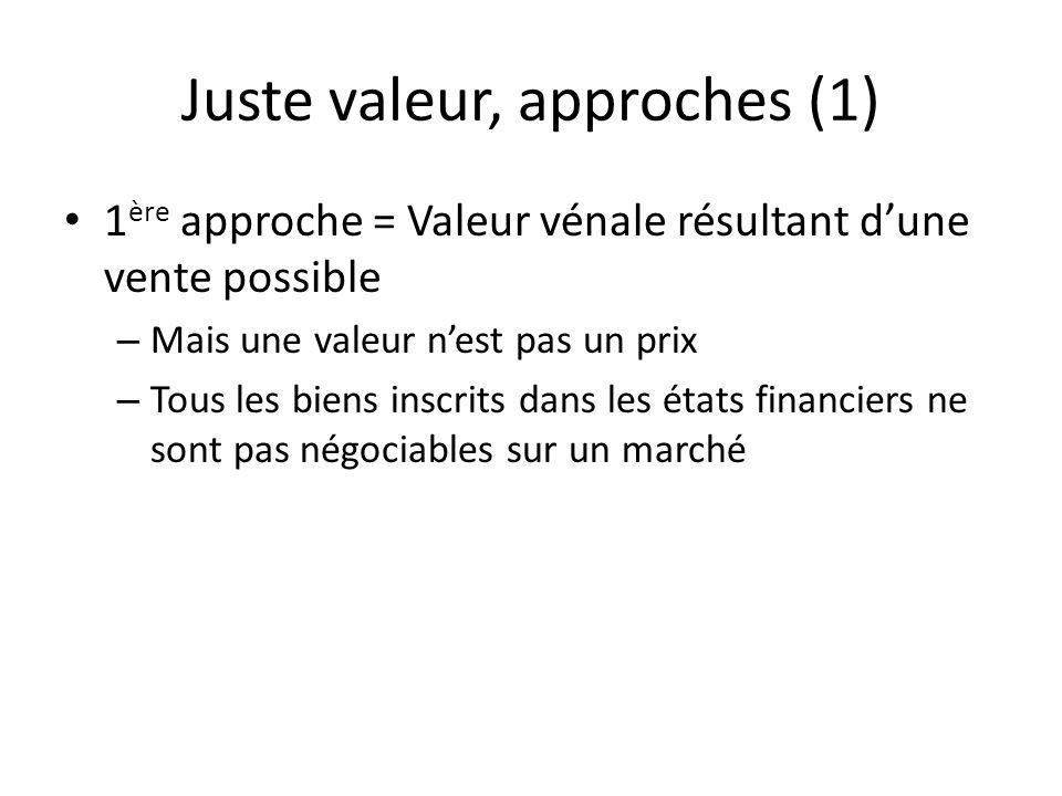 Juste valeur, approches (1) 1 ère approche = Valeur vénale résultant dune vente possible – Mais une valeur nest pas un prix – Tous les biens inscrits