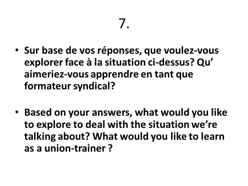 7. Sur base de vos réponses, que voulez-vous explorer face à la situation ci-dessus.