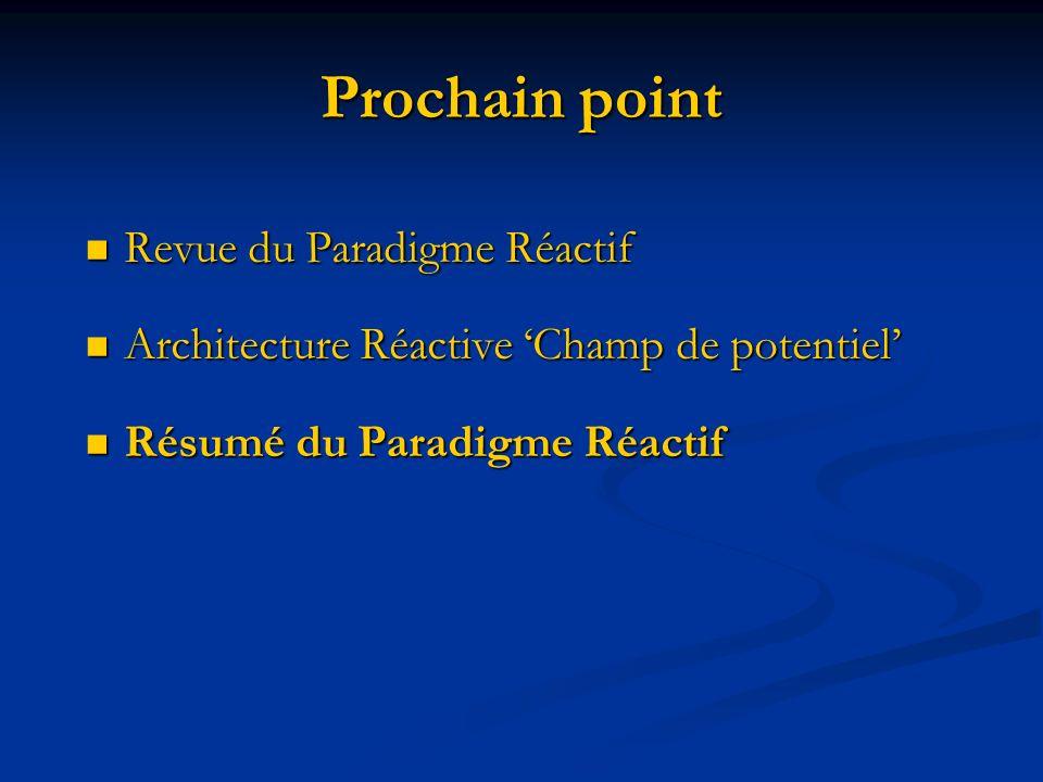 Prochain point Revue du Paradigme Réactif Revue du Paradigme Réactif Architecture Réactive Champ de potentiel Architecture Réactive Champ de potentiel