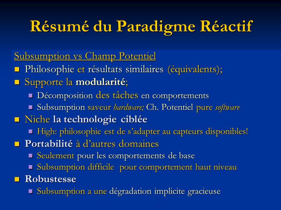 Résumé du Paradigme Réactif Subsumption vs Champ Potentiel Philosophie et résultats similaires (équivalents); Philosophie et résultats similaires (équ