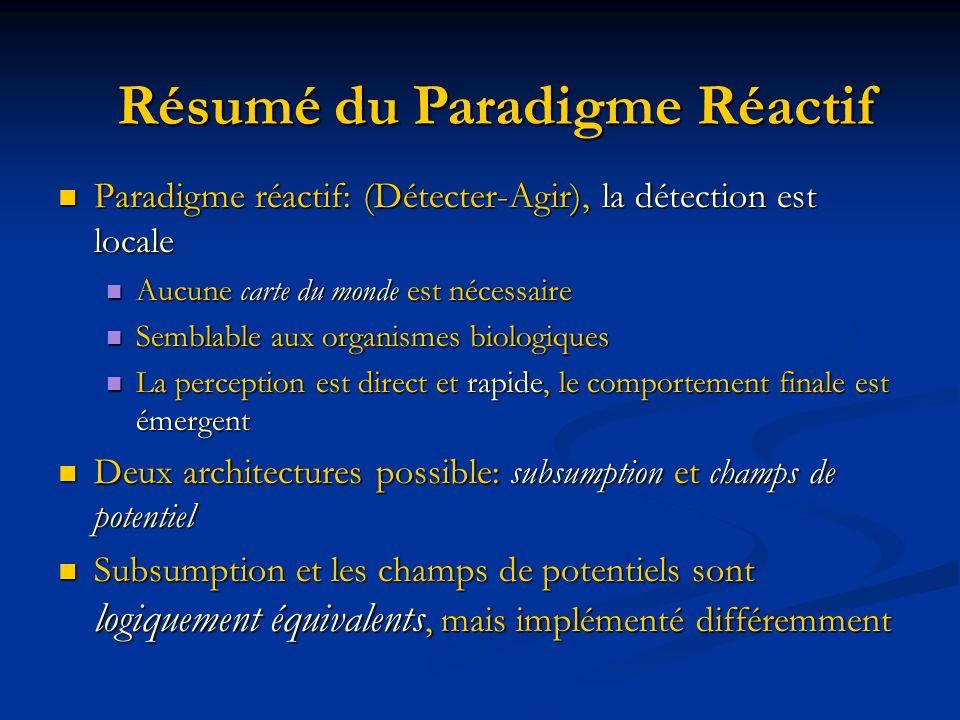 Paradigme réactif: (Détecter-Agir), la détection est locale Paradigme réactif: (Détecter-Agir), la détection est locale Aucune carte du monde est néce
