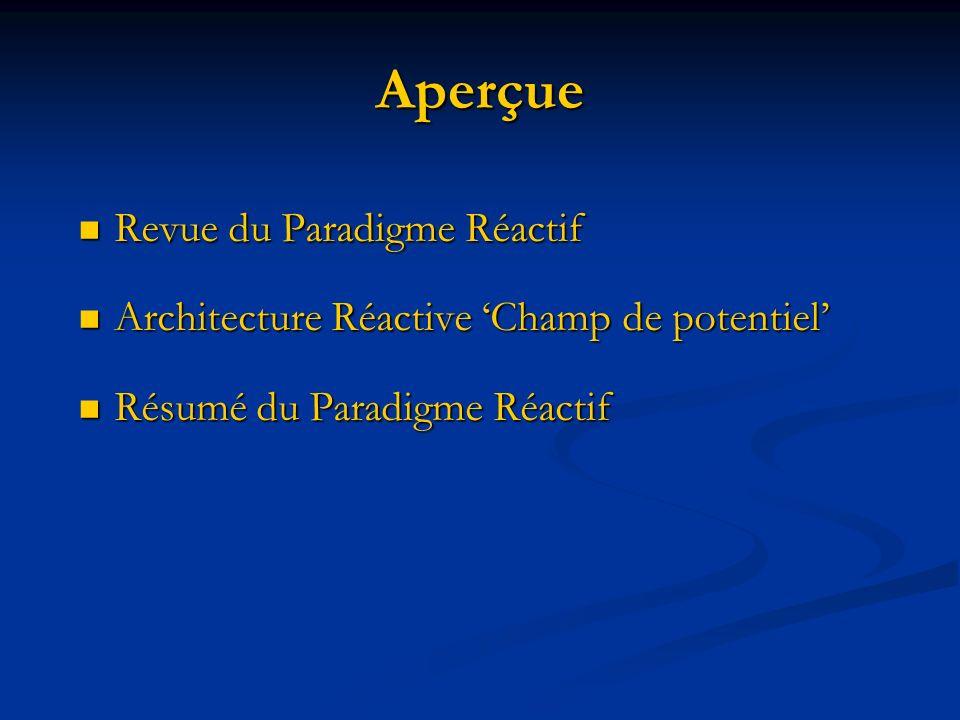 Aperçue Revue du Paradigme Réactif Revue du Paradigme Réactif Architecture Réactive Champ de potentiel Architecture Réactive Champ de potentiel Résumé