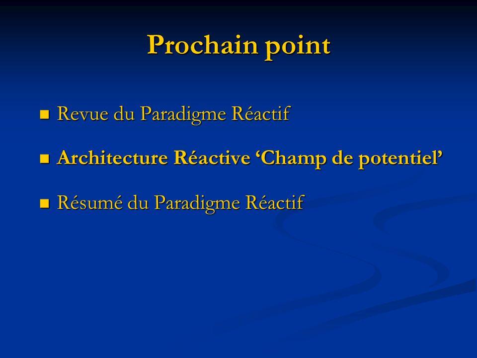 Prochain point Revue du Paradigme Réactif Revue du Paradigme Réactif Architecture Réactive Champ de potentiel Architecture Réactive Champ de potentiel Résumé du Paradigme Réactif Résumé du Paradigme Réactif