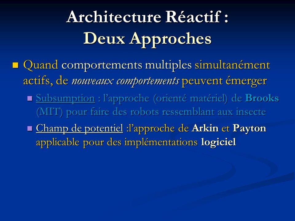 Architecture Réactif : Deux Approches Quand comportements multiples simultanément actifs, de nouveaux comportements peuvent émerger Quand comportement