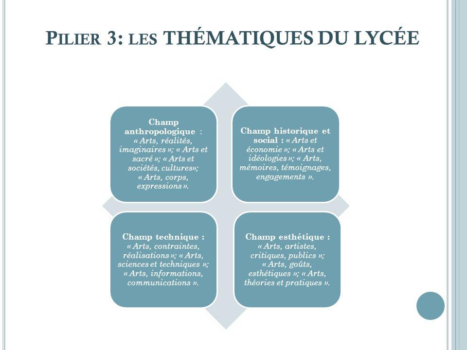 P ILIER 3: LES THÉMATIQUES DU LYCÉE Champ anthropologique : « Arts, réalités, imaginaires »; « Arts et sacré »; « Arts et sociétés, cultures»; « Arts,