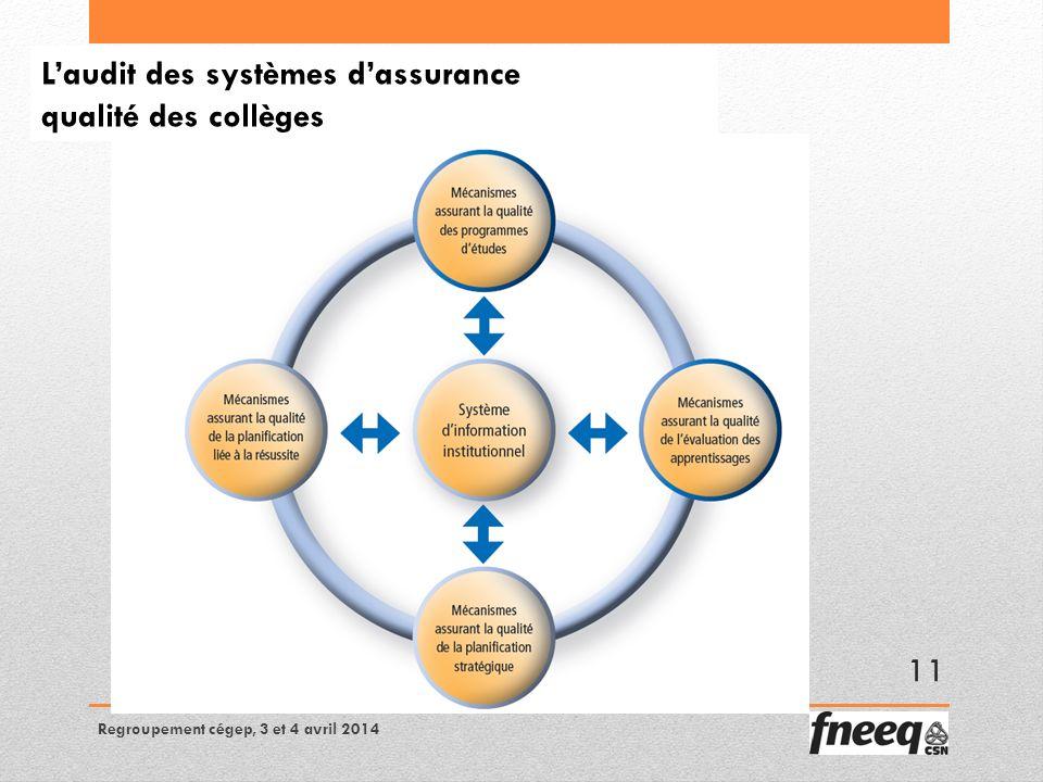 Laudit des systèmes dassurance qualité des collèges Regroupement cégep, 3 et 4 avril 2014 11