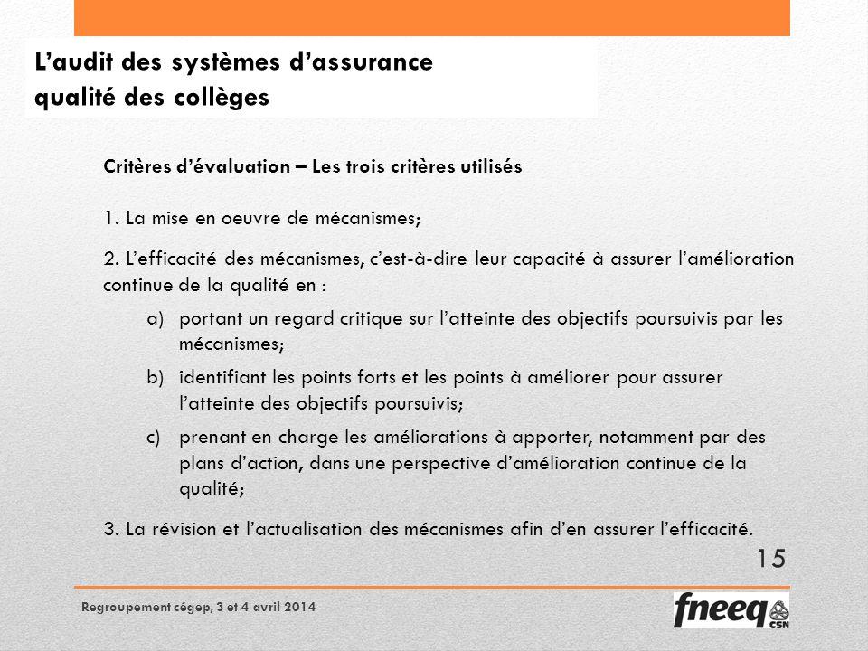 Laudit des systèmes dassurance qualité des collèges Critères dévaluation – Les trois critères utilisés 1.