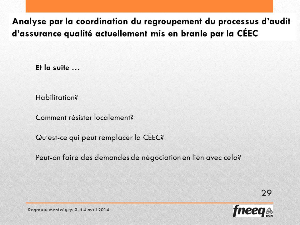 Analyse par la coordination du regroupement du processus daudit dassurance qualité actuellement mis en branle par la CÉEC Et la suite … Habilitation.