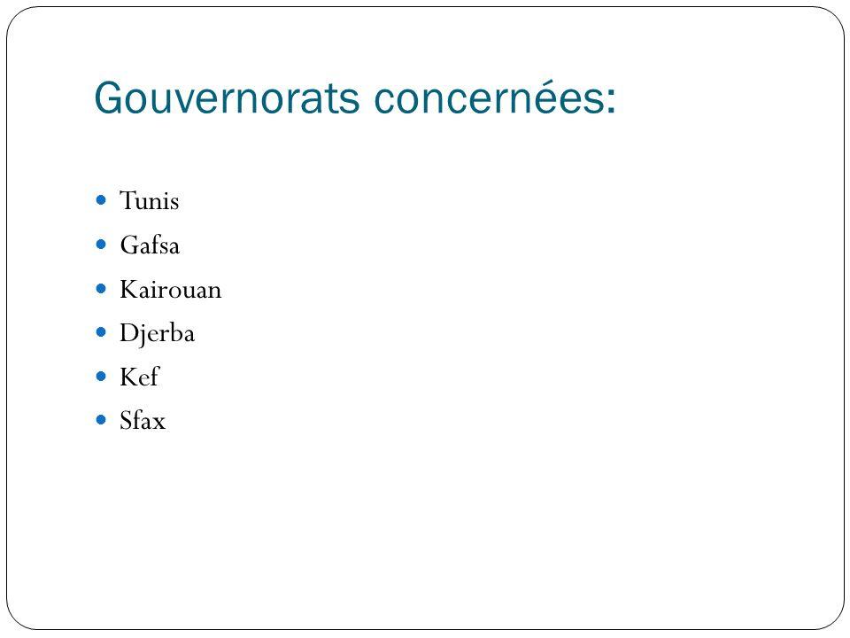 Gouvernorats concernées: Tunis Gafsa Kairouan Djerba Kef Sfax