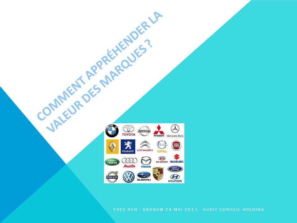 COMMENT APPRÉHENDER LA VALEUR DES MARQUES .La marque constitue le premier atout de l entreprise.