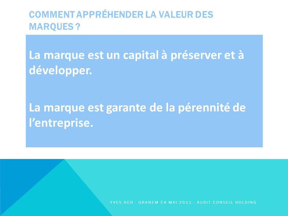 COMMENT APPRÉHENDER LA VALEUR DES MARQUES . La marque est un capital à préserver et à développer.