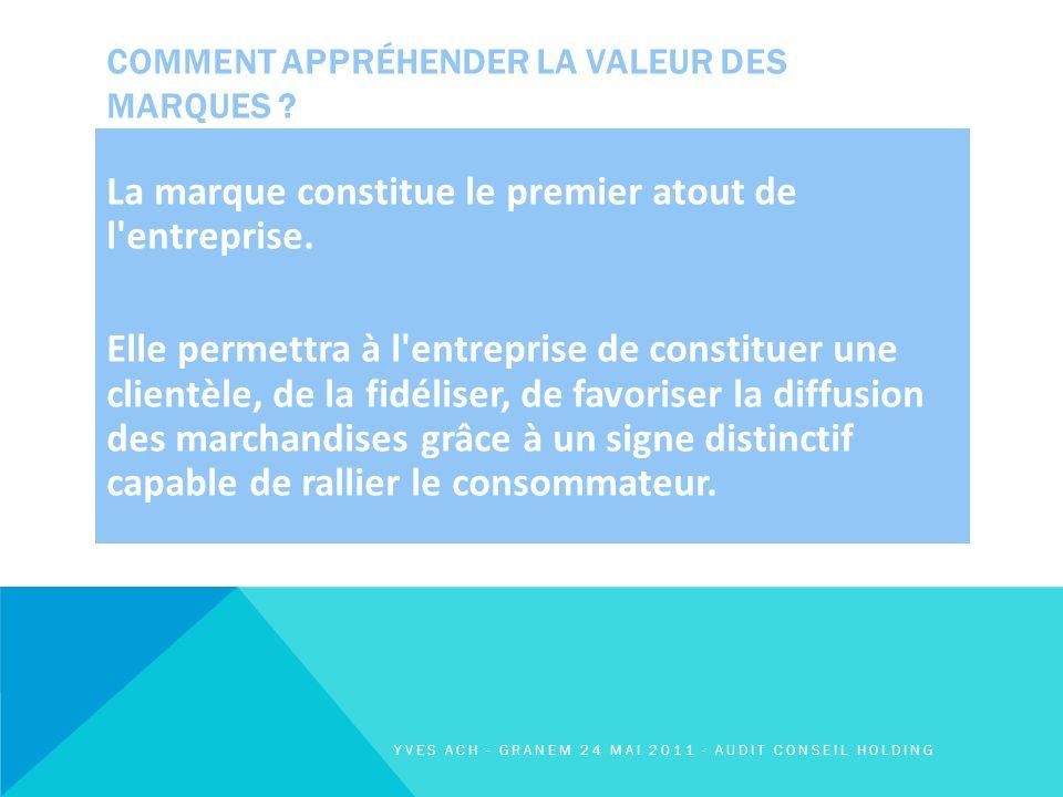 COMMENT APPRÉHENDER LA VALEUR DES MARQUES . La marque constitue le premier atout de l entreprise.