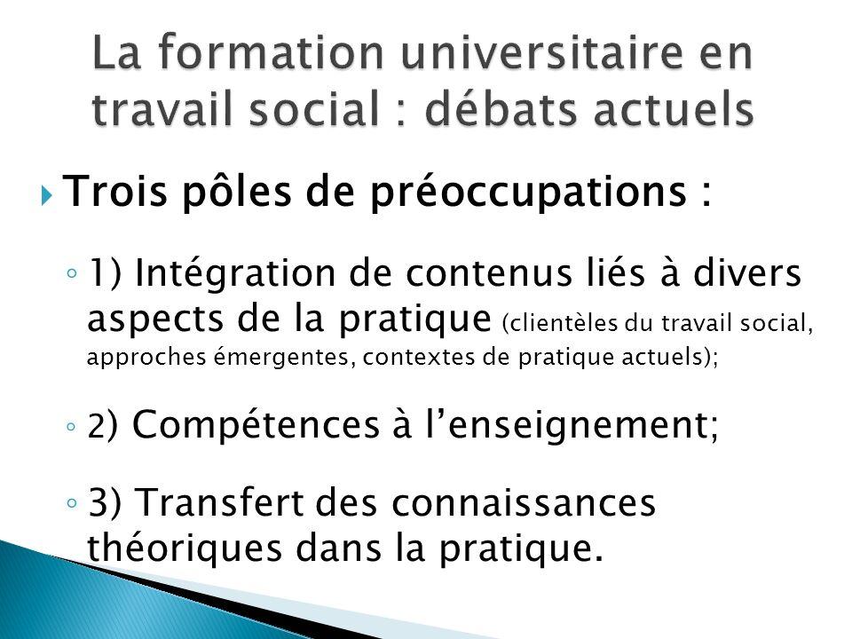 Trois pôles de préoccupations : 1) Intégration de contenus liés à divers aspects de la pratique (clientèles du travail social, approches émergentes, c