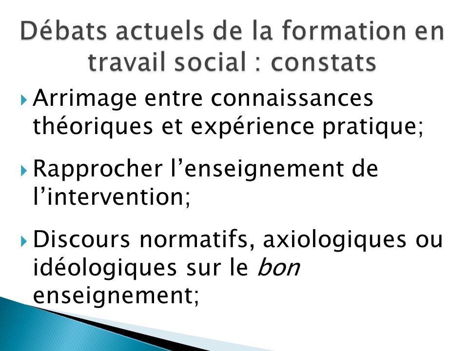 Débats actuels de la formation en travail social : constats Normes de pratique, valeurs, finalités du travail social Analyse de la pratique Prescrire Comprendre et décrire Approche normative Approche réflexive