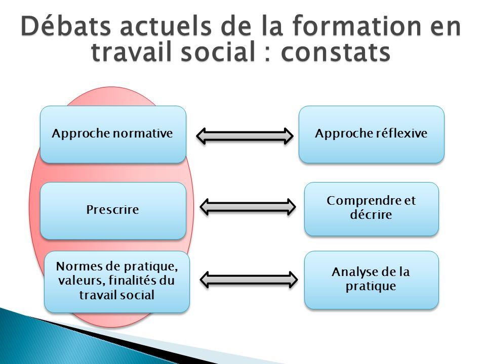 Débats actuels de la formation en travail social : constats Normes de pratique, valeurs, finalités du travail social Analyse de la pratique Prescrire