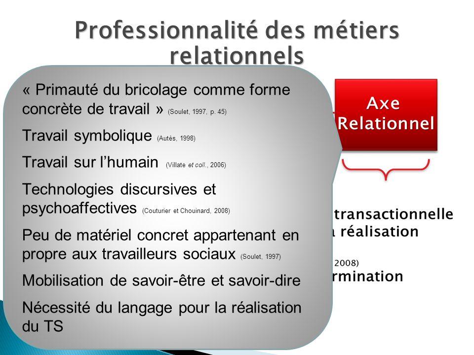 Professionnalité des métiers relationnels « Primauté du bricolage comme forme concrète de travail » (Soulet, 1997, p. 45) Travail symbolique (Autès, 1