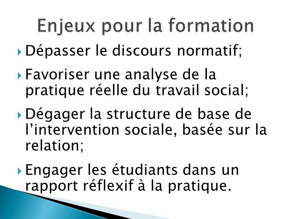 Dépasser le discours normatif; Favoriser une analyse de la pratique réelle du travail social; Dégager la structure de base de lintervention sociale, b