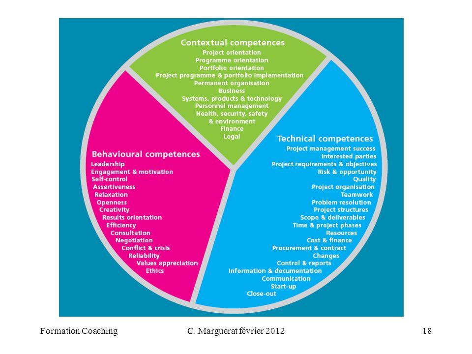 C. Marguerat février 201218Formation Coaching