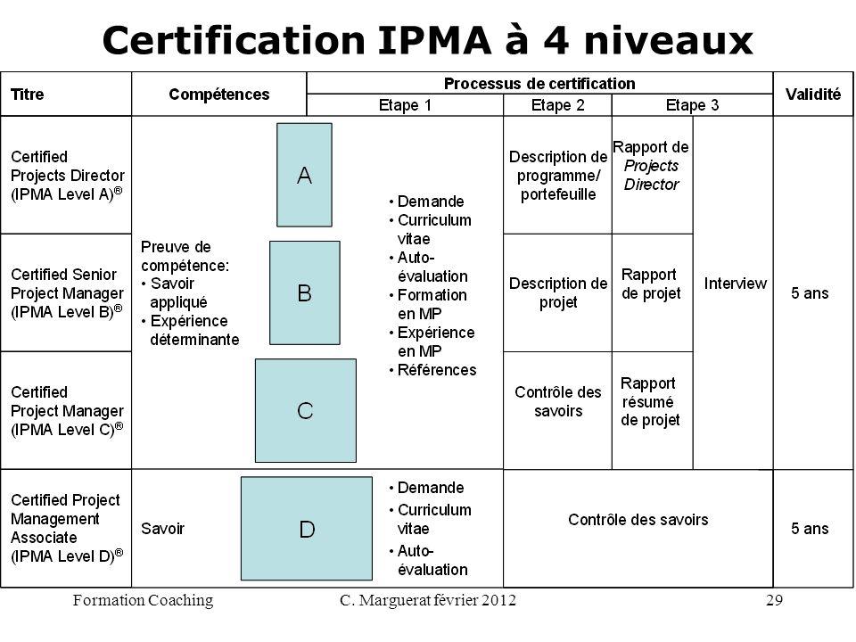Certification IPMA à 4 niveaux C. Marguerat février 201229Formation Coaching