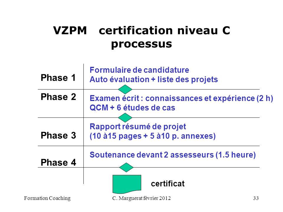 C. Marguerat février 201233 VZPM certification niveau C processus Phase 1 Phase 2 Phase 3 Phase 4 Formulaire de candidature Auto évaluation + liste de