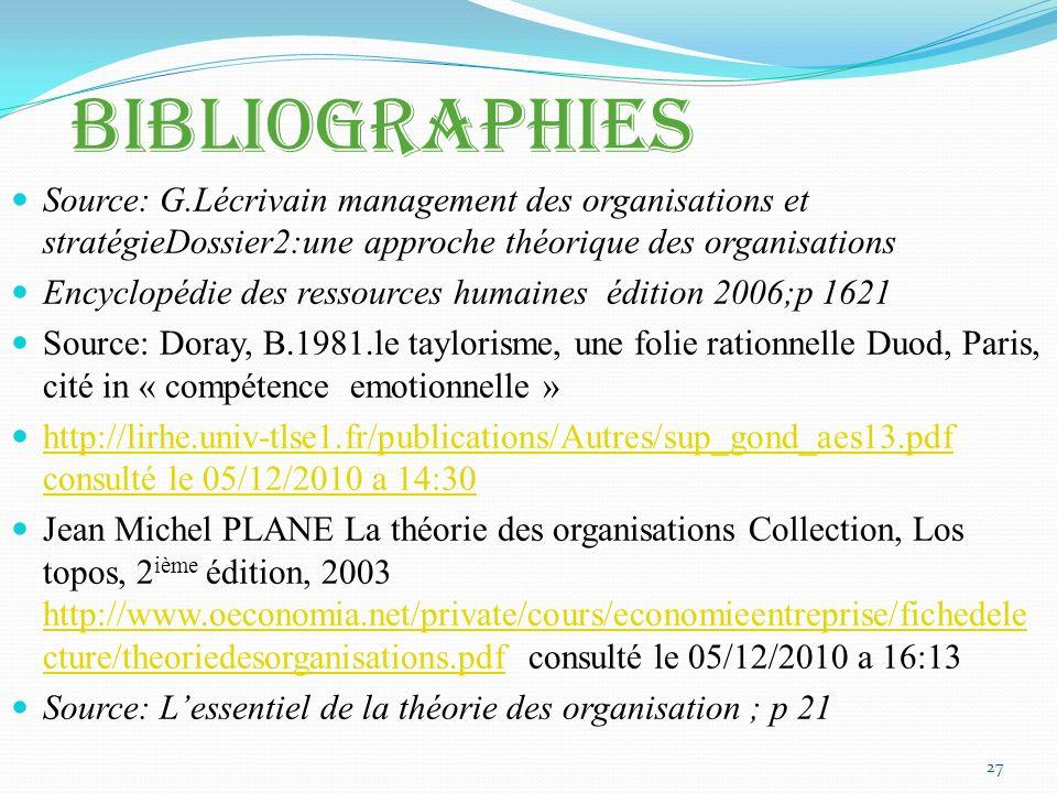 Bibliographies Source: G.Lécrivain management des organisations et stratégieDossier2:une approche théorique des organisations Encyclopédie des ressour
