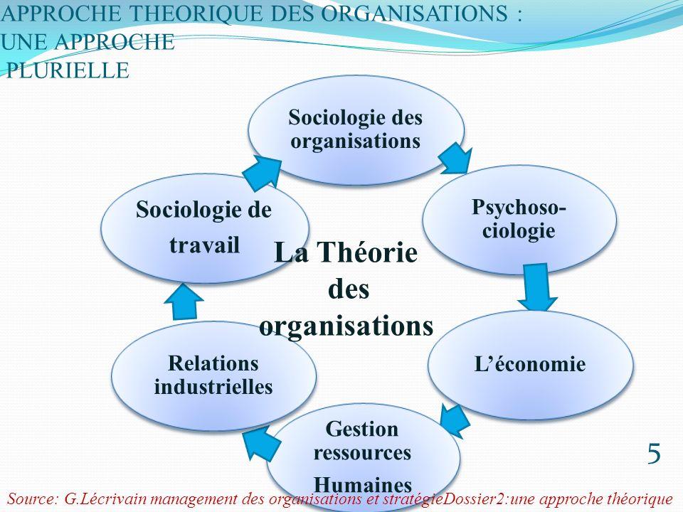 A/LES APPORTS DE LECOLE CLASSIQUE 6