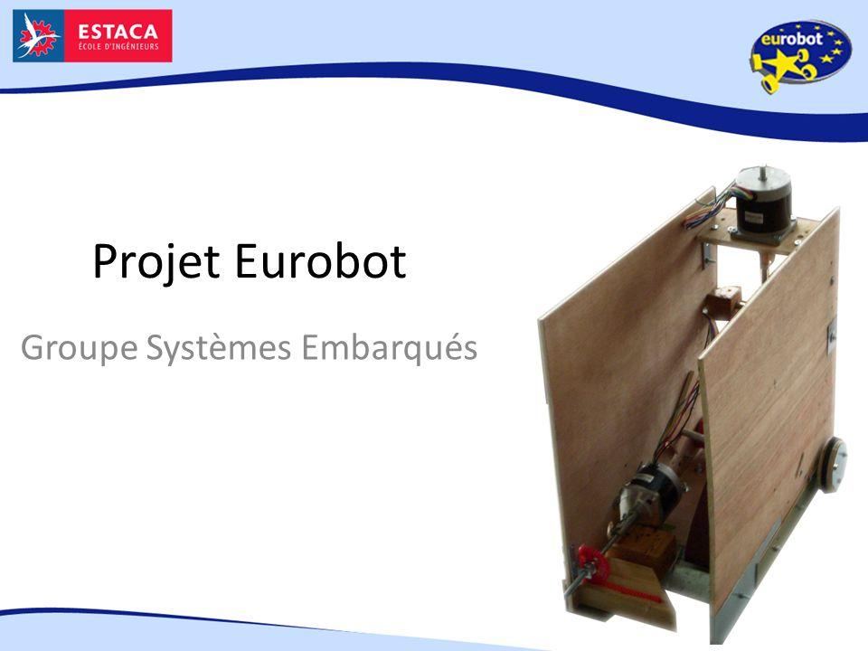 Projet Eurobot Groupe Systèmes Embarqués