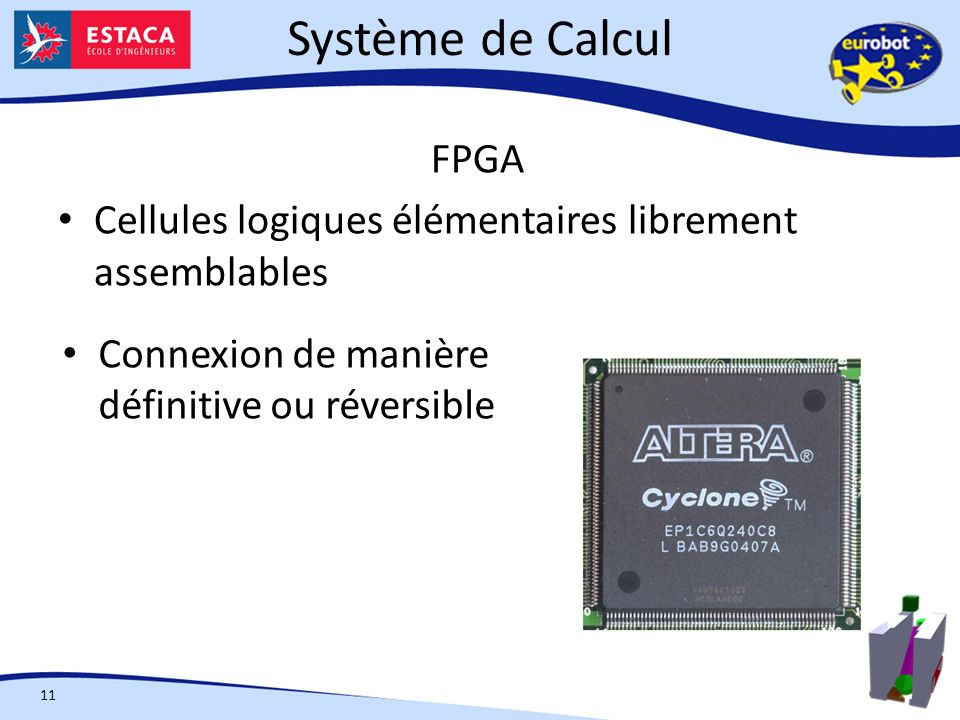Système de Calcul 11 FPGA Cellules logiques élémentaires librement assemblables Connexion de manière définitive ou réversible