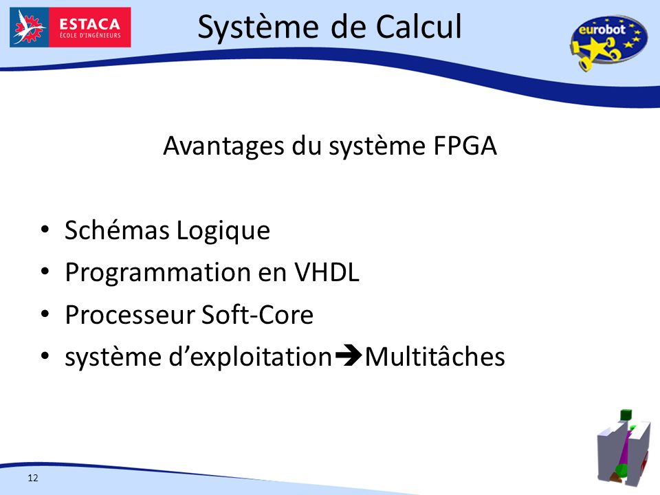 Système de Calcul 12 Avantages du système FPGA Schémas Logique Programmation en VHDL Processeur Soft-Core système dexploitation Multitâches
