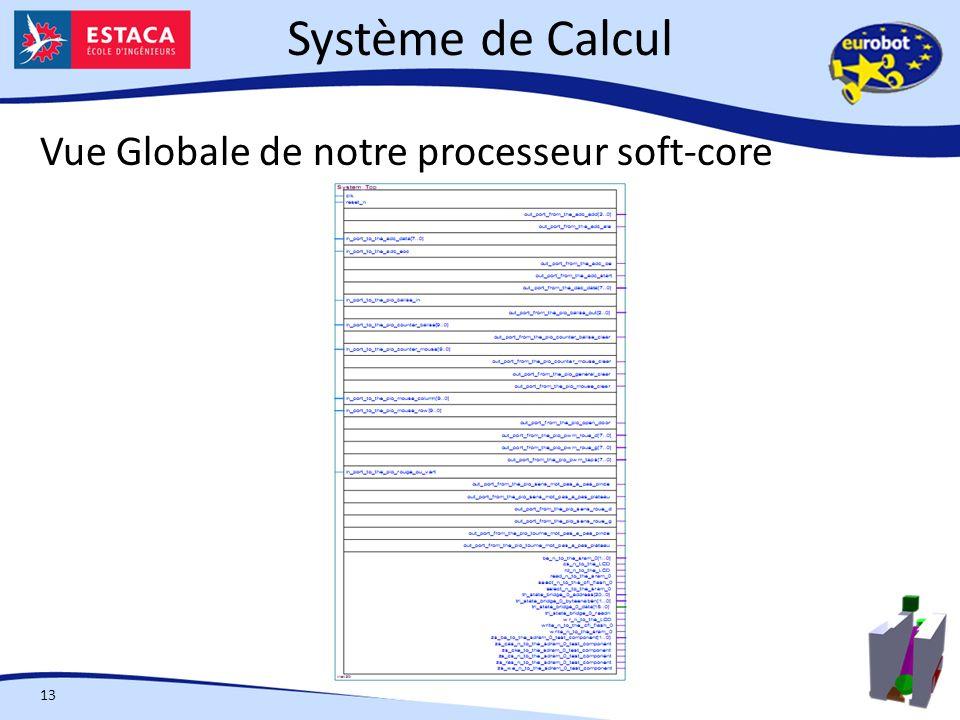 Système de Calcul 13 Vue Globale de notre processeur soft-core