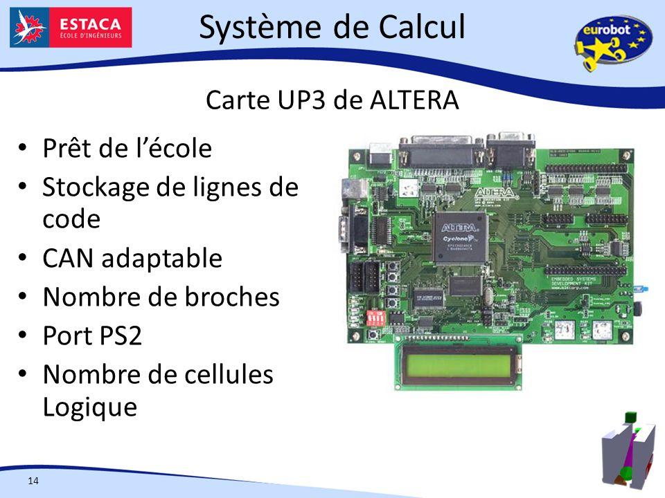 Système de Calcul 14 Prêt de lécole Stockage de lignes de code CAN adaptable Nombre de broches Port PS2 Nombre de cellules Logique Carte UP3 de ALTERA