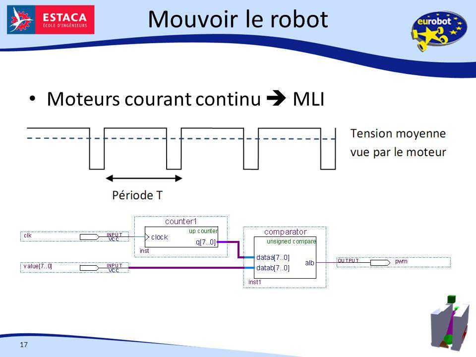 Mouvoir le robot 17 Moteurs courant continu MLI