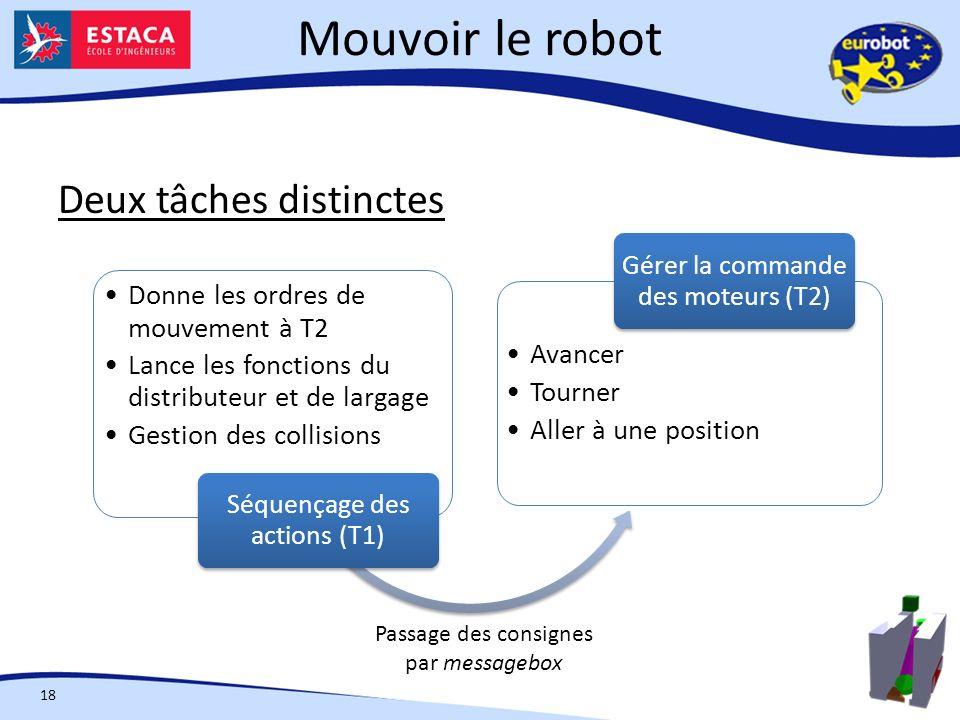 Mouvoir le robot 18 Deux tâches distinctes Donne les ordres de mouvement à T2 Lance les fonctions du distributeur et de largage Gestion des collisions Séquençage des actions (T1) Avancer Tourner Aller à une position Gérer la commande des moteurs (T2) Passage des consignes par messagebox
