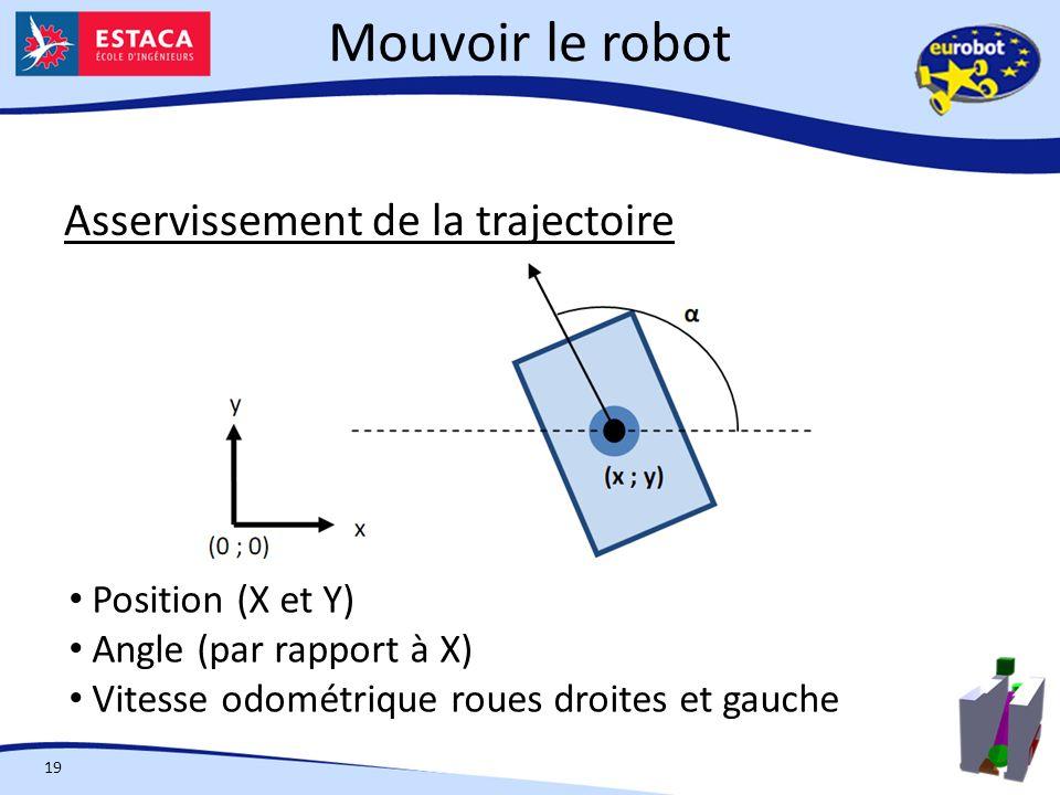 Mouvoir le robot 19 Asservissement de la trajectoire Position (X et Y) Angle (par rapport à X) Vitesse odométrique roues droites et gauche