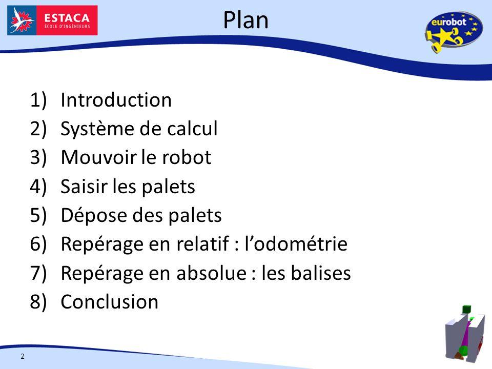 1)Introduction 2)Système de calcul 3)Mouvoir le robot 4)Saisir les palets 5)Dépose des palets 6)Repérage en relatif : lodométrie 7)Repérage en absolue : les balises 8)Conclusion Plan 2