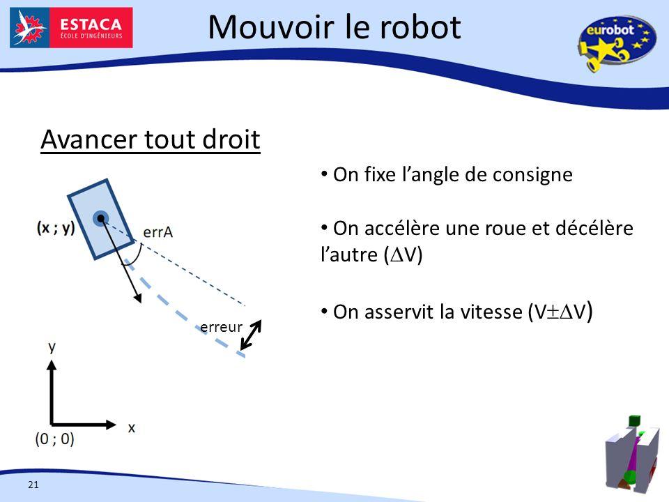 Mouvoir le robot 21 Avancer tout droit On fixe langle de consigne On accélère une roue et décélère lautre ( V) On asservit la vitesse (V V ) erreur
