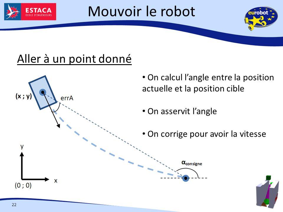 Mouvoir le robot 22 Aller à un point donné On calcul langle entre la position actuelle et la position cible On asservit langle On corrige pour avoir la vitesse