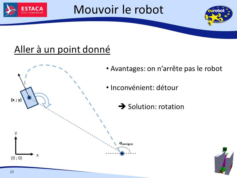 Mouvoir le robot 23 Aller à un point donné Avantages: on narrête pas le robot Inconvénient: détour Solution: rotation
